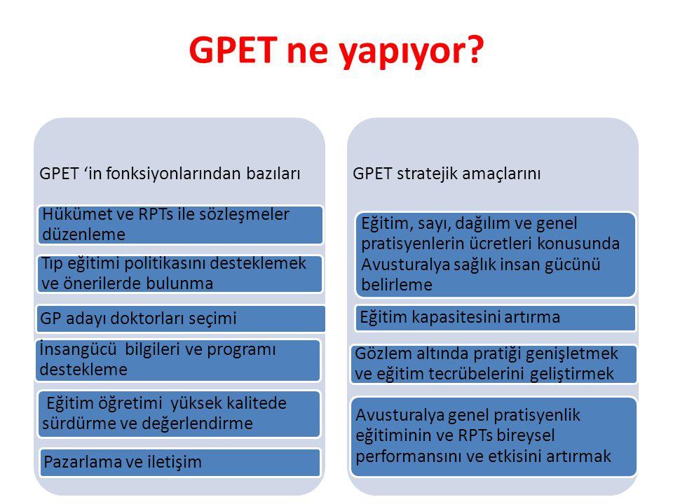 GPET ne yapıyor GPET 'in fonksiyonlarından bazıları