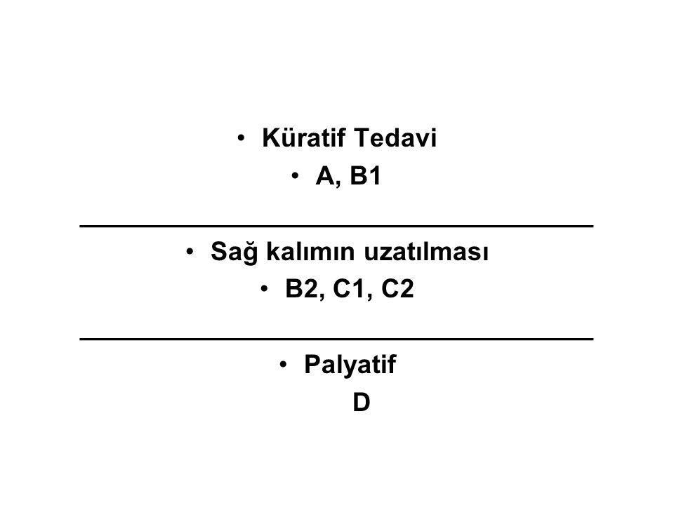 ___________________________________ Sağ kalımın uzatılması B2, C1, C2