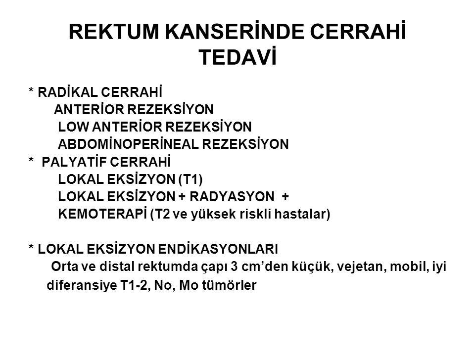 REKTUM KANSERİNDE CERRAHİ TEDAVİ