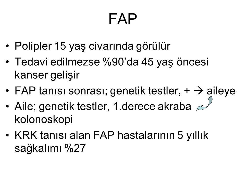 FAP Polipler 15 yaş civarında görülür