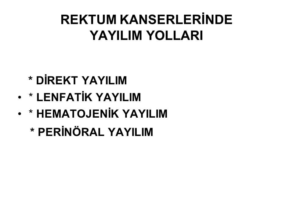 REKTUM KANSERLERİNDE YAYILIM YOLLARI