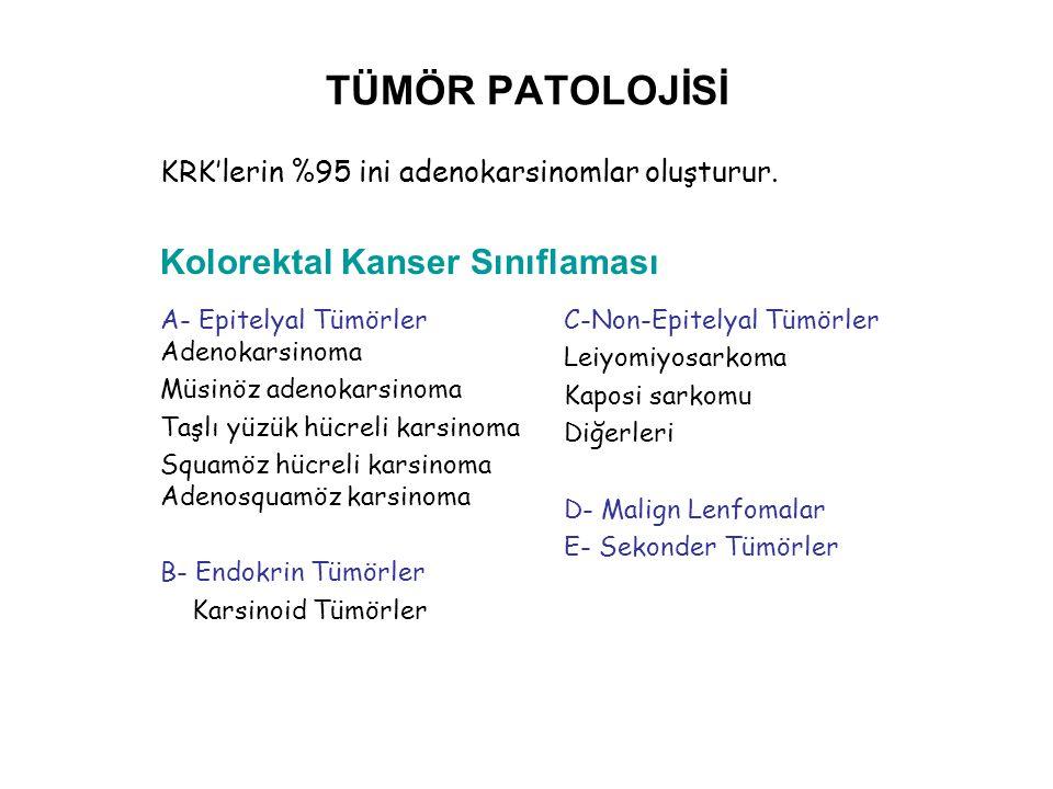 TÜMÖR PATOLOJİSİ Kolorektal Kanser Sınıflaması