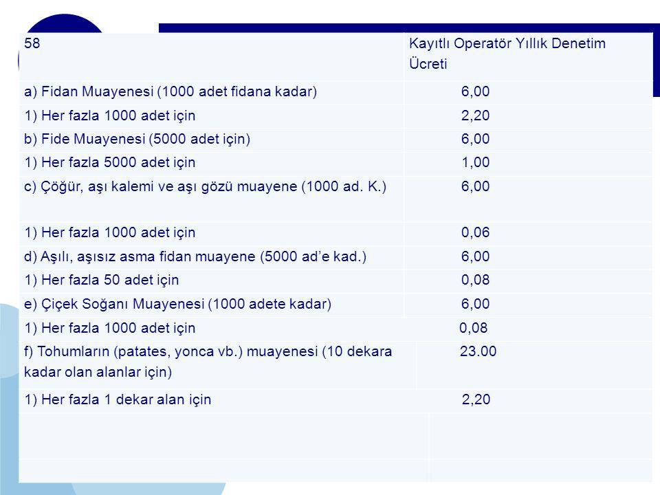 58 Kayıtlı Operatör Yıllık Denetim Ücreti. a) Fidan Muayenesi (1000 adet fidana kadar) 6,00. 1) Her fazla 1000 adet için.