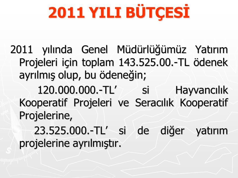 2011 YILI BÜTÇESİ 2011 yılında Genel Müdürlüğümüz Yatırım Projeleri için toplam 143.525.00.-TL ödenek ayrılmış olup, bu ödeneğin;