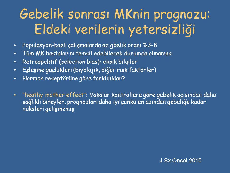 Gebelik sonrası MKnin prognozu: Eldeki verilerin yetersizliği
