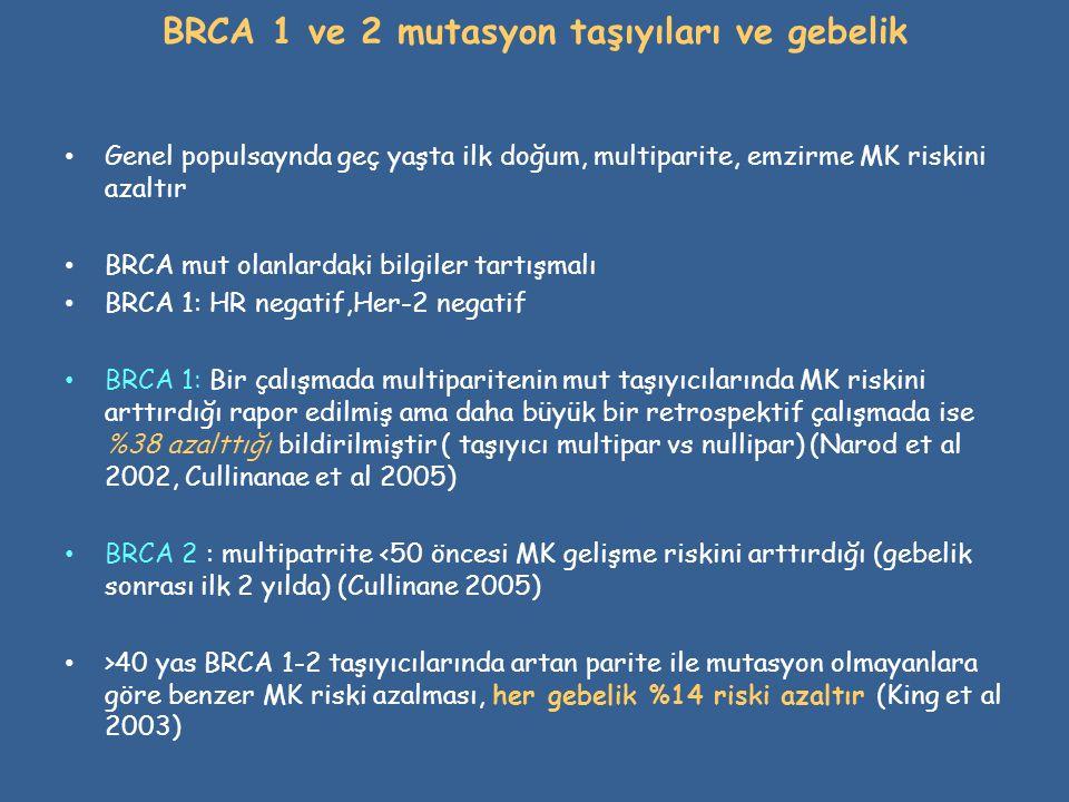 BRCA 1 ve 2 mutasyon taşıyıları ve gebelik