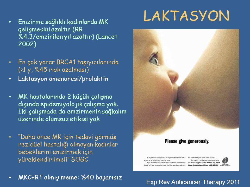 LAKTASYON Emzirme sağlıklı kadınlarda MK gelişmesini azaltır (RR %4.3/emzirilen yıl azaltır) (Lancet 2002)