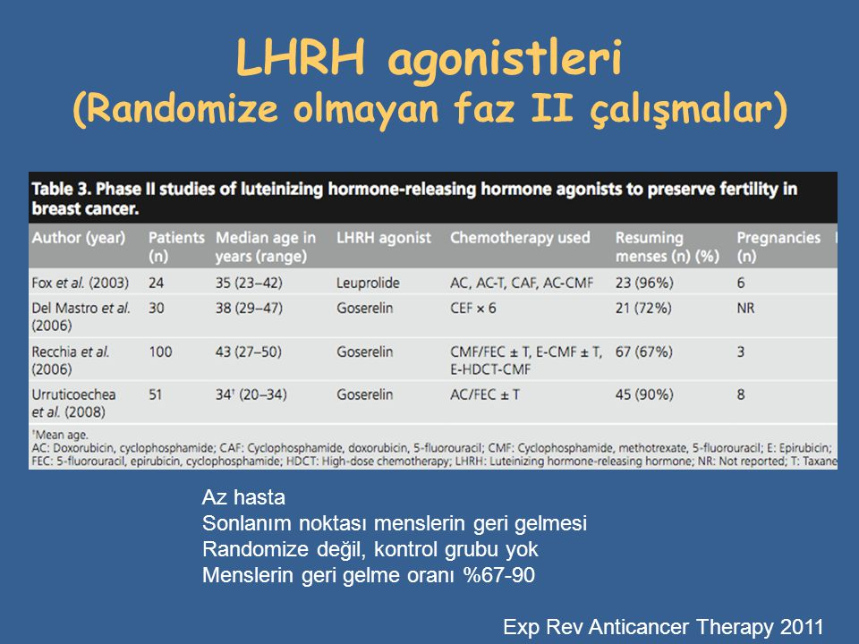LHRH agonistleri (Randomize olmayan faz II çalışmalar)