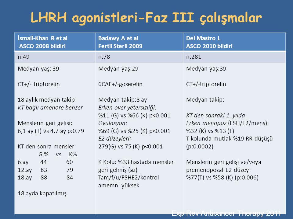 LHRH agonistleri-Faz III çalışmalar