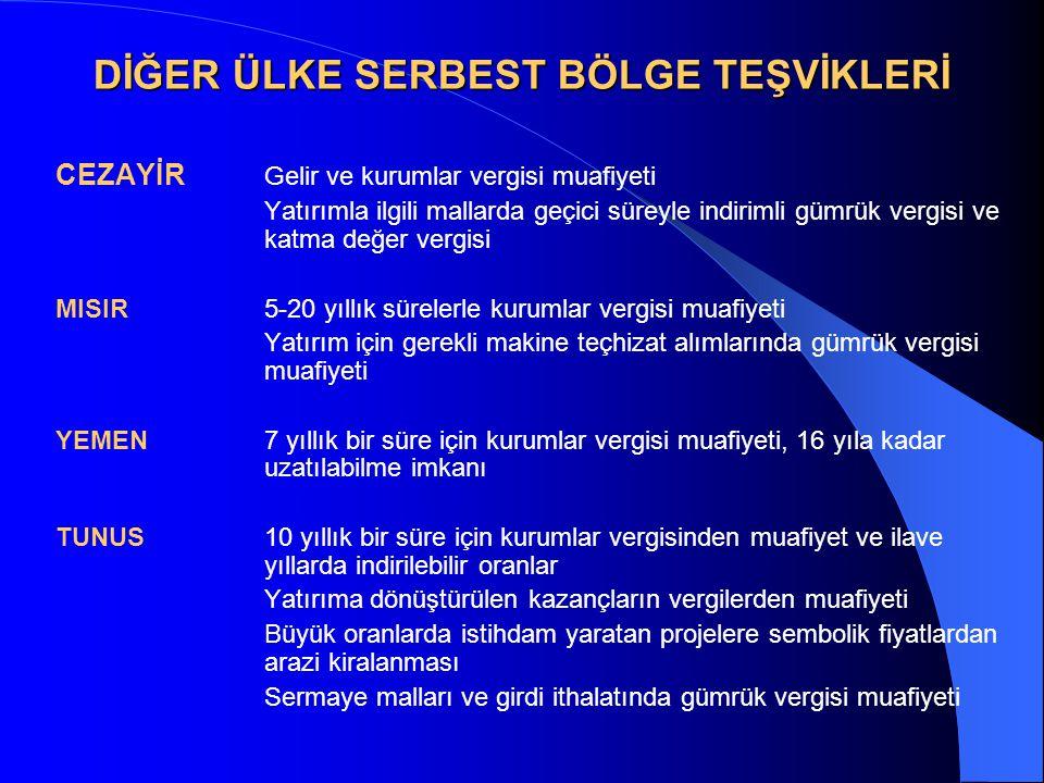 DİĞER ÜLKE SERBEST BÖLGE TEŞVİKLERİ