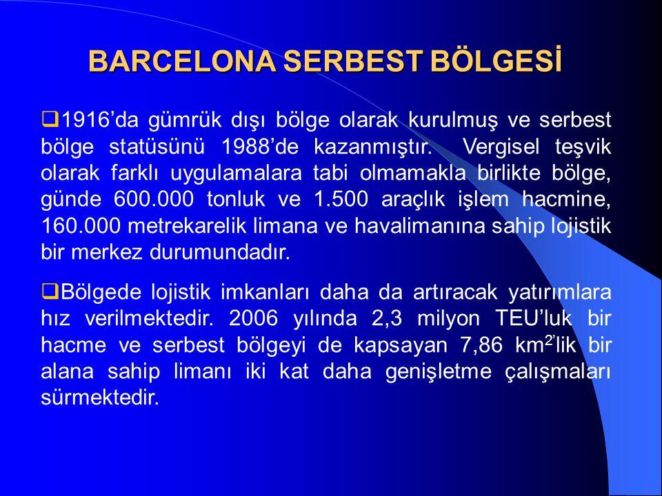 BARCELONA SERBEST BÖLGESİ