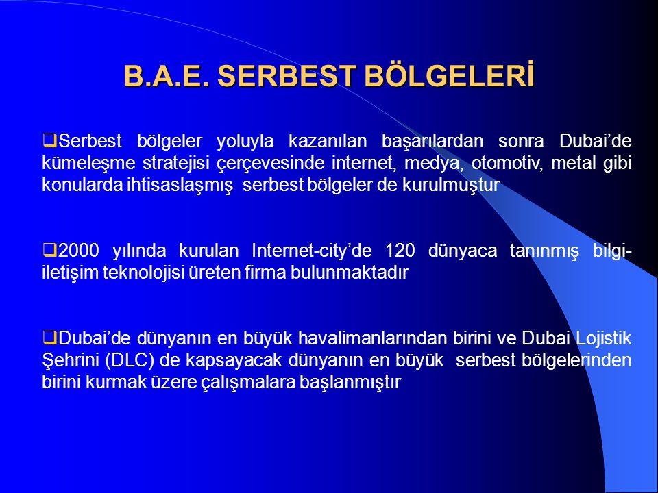 B.A.E. SERBEST BÖLGELERİ