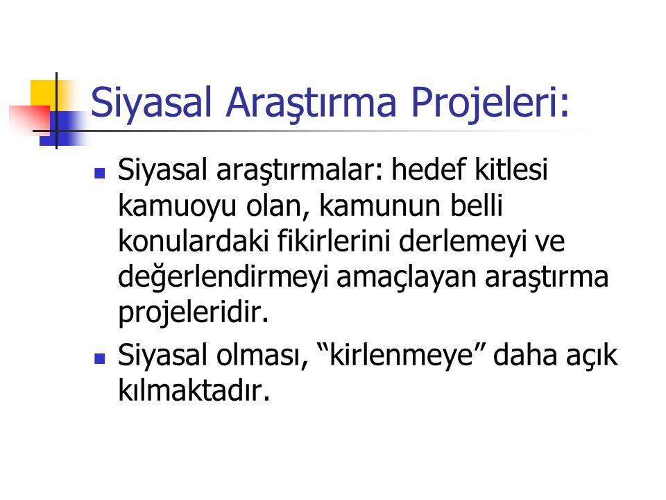Siyasal Araştırma Projeleri: