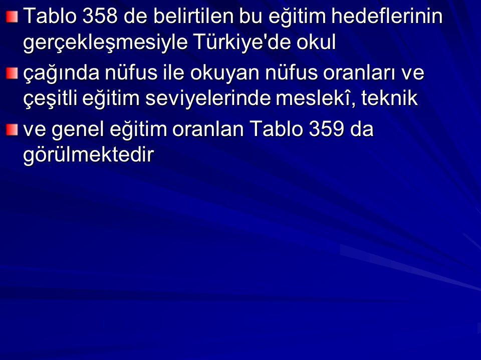 Tablo 358 de belirtilen bu eğitim hedeflerinin gerçekleşmesiyle Türkiye de okul
