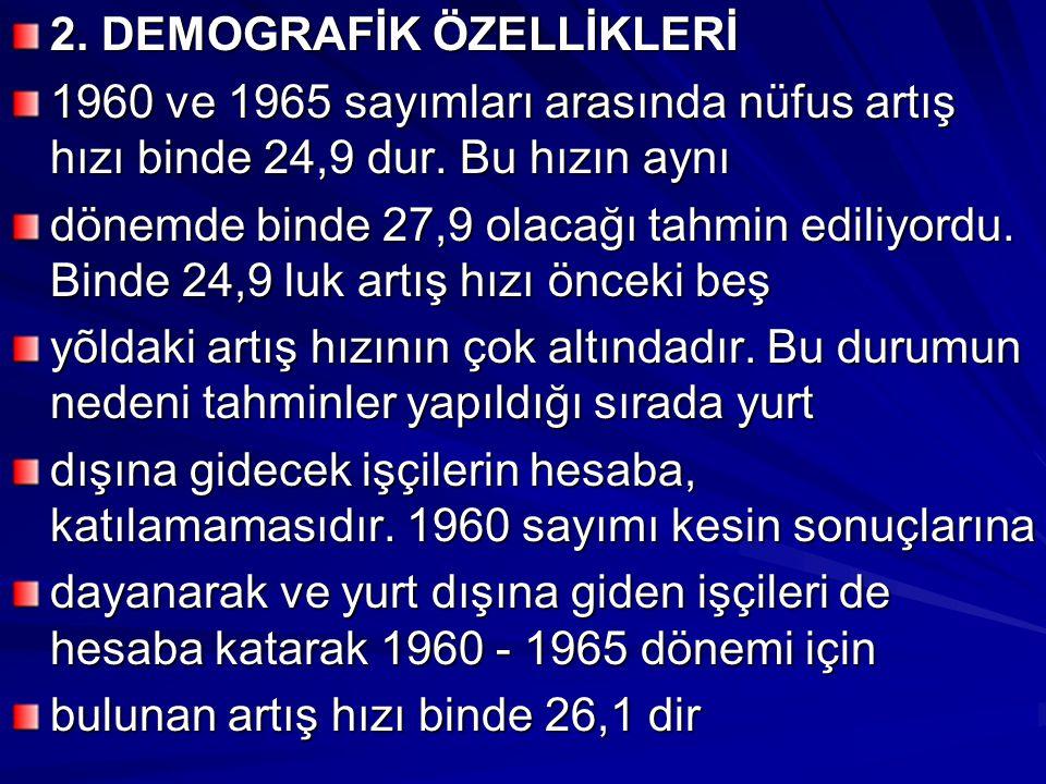 2. DEMOGRAFİK ÖZELLİKLERİ