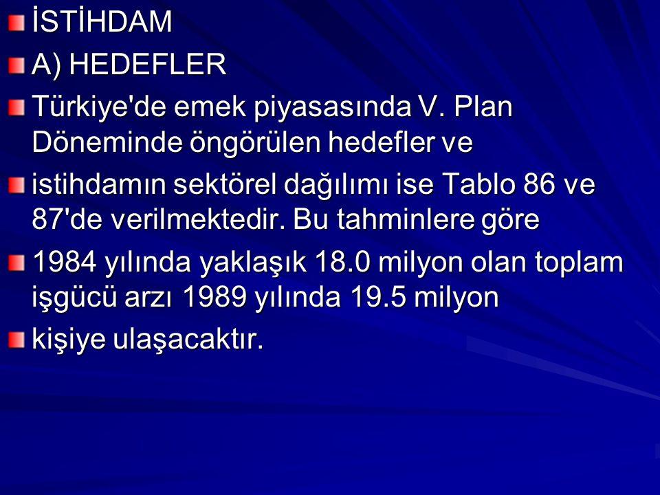 İSTİHDAM A) HEDEFLER. Türkiye de emek piyasasında V. Plan Döneminde öngörülen hedefler ve.