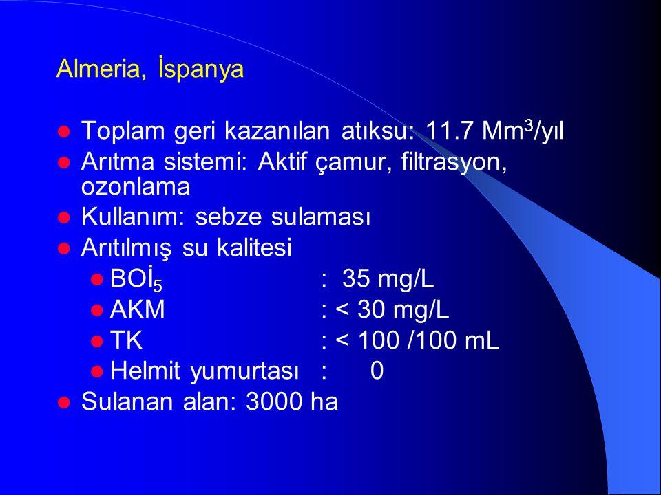 Almeria, İspanya Toplam geri kazanılan atıksu: 11.7 Mm3/yıl. Arıtma sistemi: Aktif çamur, filtrasyon, ozonlama.