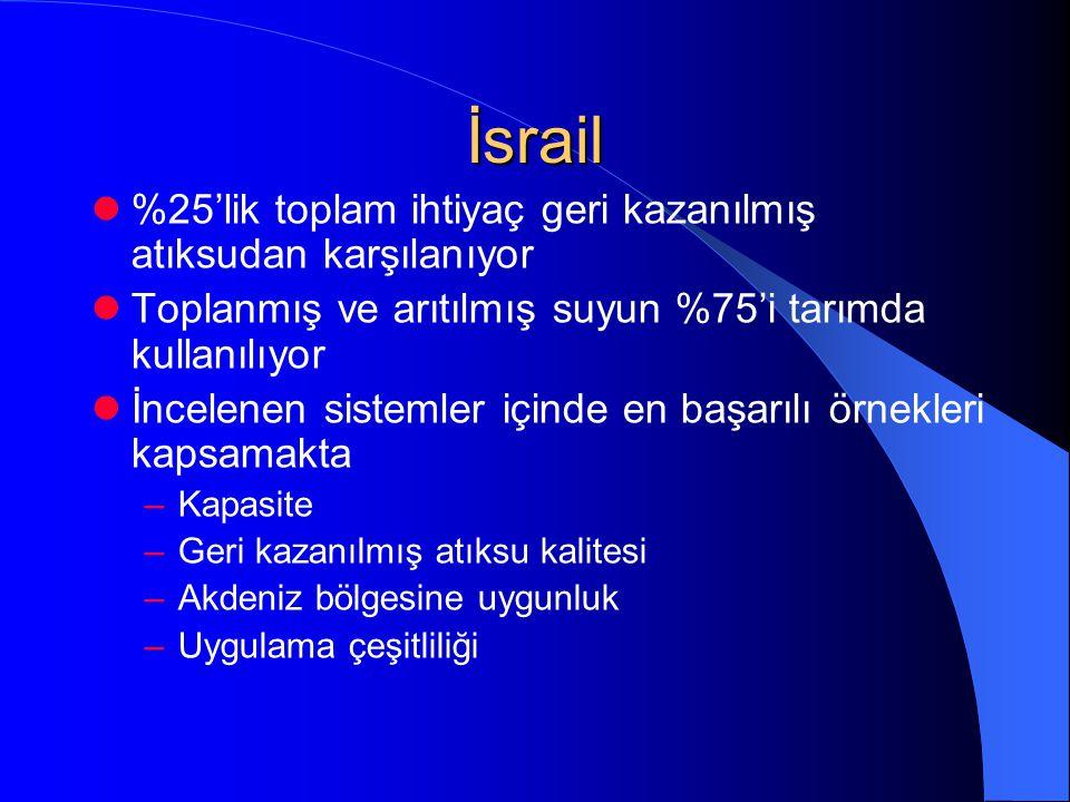 İsrail %25'lik toplam ihtiyaç geri kazanılmış atıksudan karşılanıyor