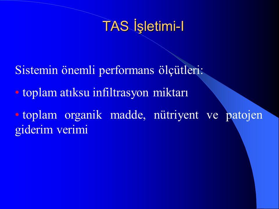 TAS İşletimi-I Sistemin önemli performans ölçütleri: