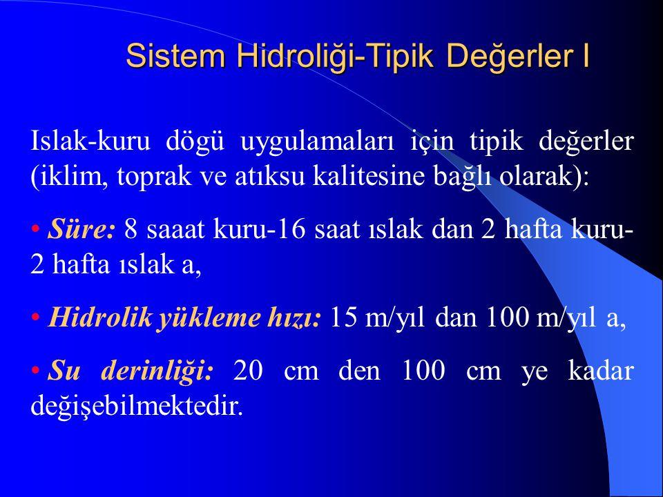 Sistem Hidroliği-Tipik Değerler I