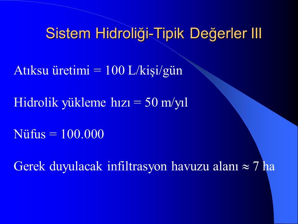 Sistem Hidroliği-Tipik Değerler III