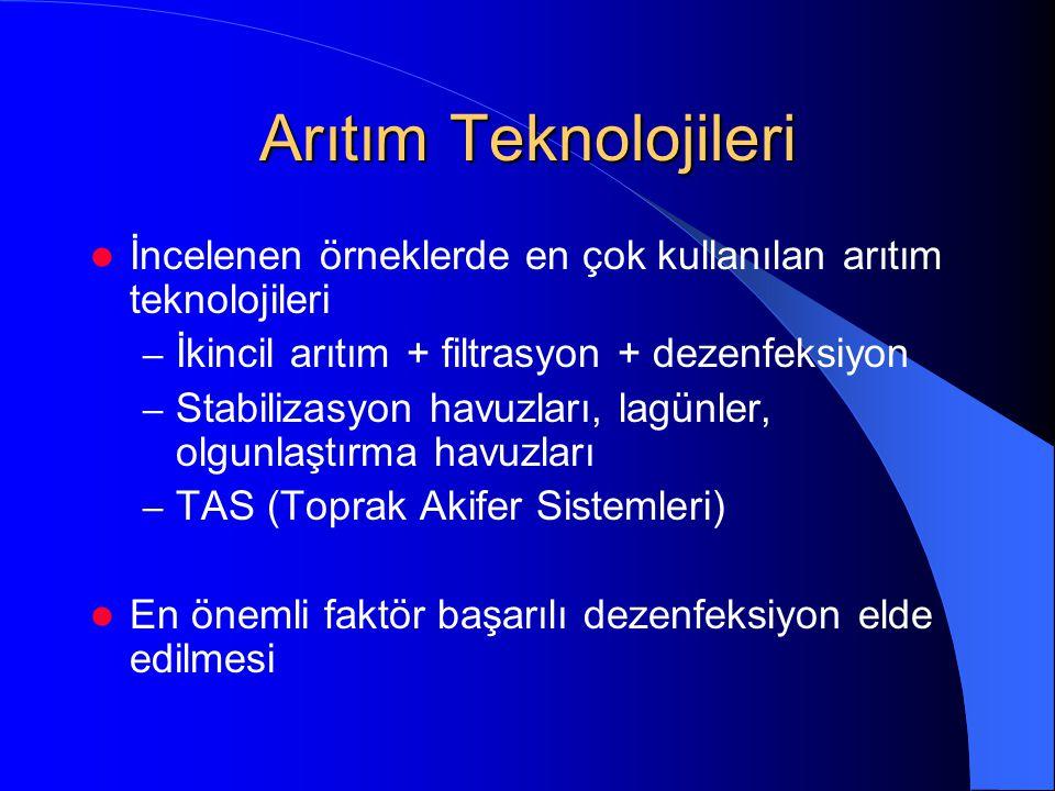 Arıtım Teknolojileri İncelenen örneklerde en çok kullanılan arıtım teknolojileri. İkincil arıtım + filtrasyon + dezenfeksiyon.