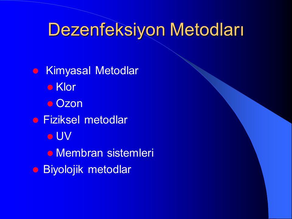 Dezenfeksiyon Metodları