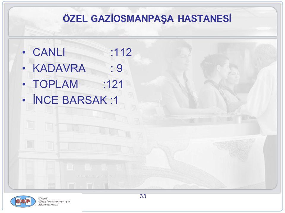 ÖZEL GAZİOSMANPAŞA HASTANESİ