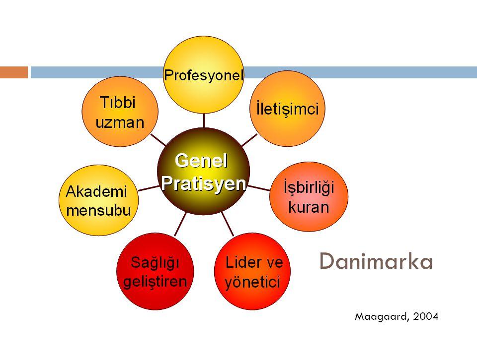 Danimarka Maagaard, 2004