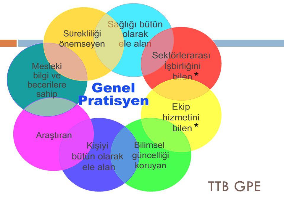 TTB GPE