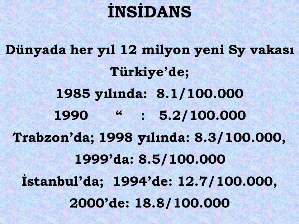 İNSİDANS Dünyada her yıl 12 milyon yeni Sy vakası Türkiye'de;