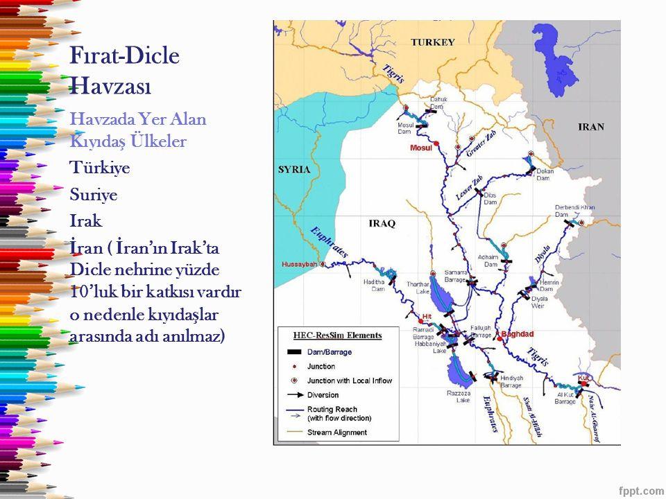 Fırat-Dicle Havzası Havzada Yer Alan Kıyıdaş Ülkeler Türkiye Suriye