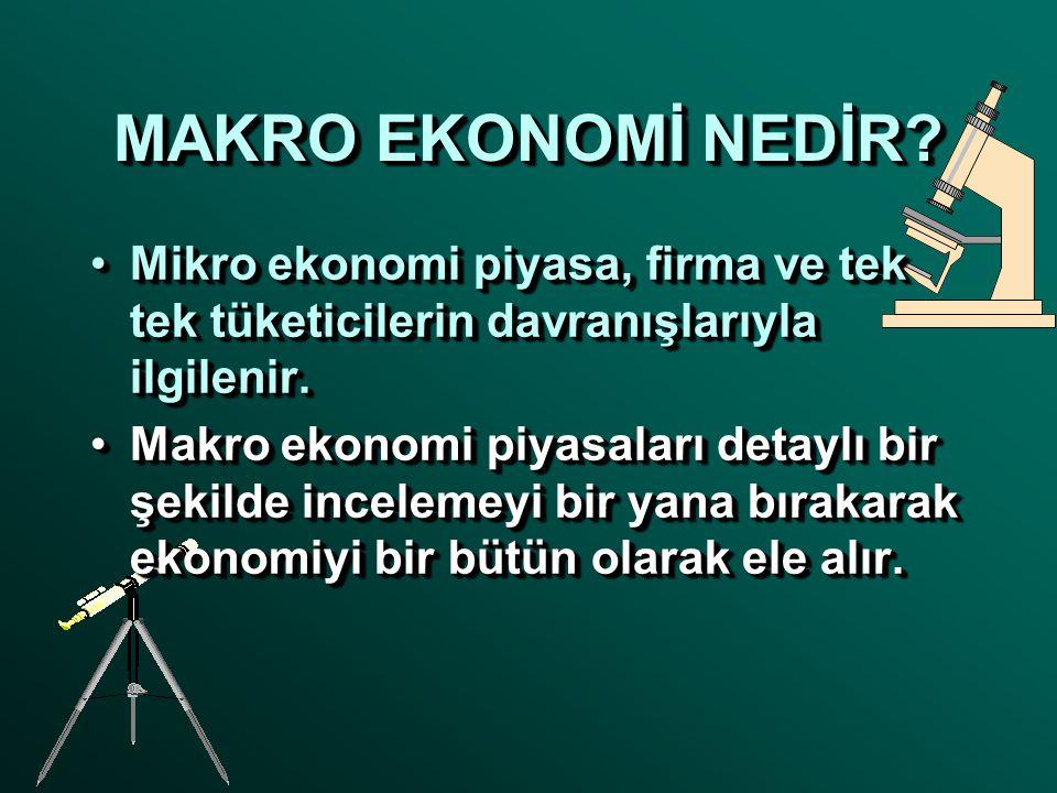 MAKRO EKONOMİ NEDİR Mikro ekonomi piyasa, firma ve tek tek tüketicilerin davranışlarıyla ilgilenir.