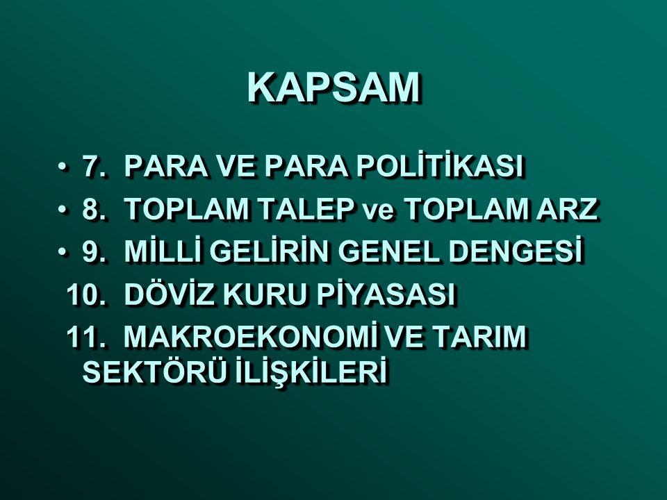 KAPSAM 7. PARA VE PARA POLİTİKASI 8. TOPLAM TALEP ve TOPLAM ARZ
