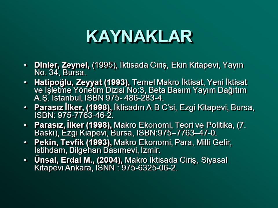 KAYNAKLAR Dinler, Zeynel, (1995), İktisada Giriş, Ekin Kitapevi, Yayın No: 34, Bursa.
