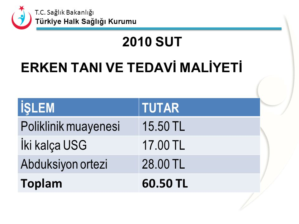 2010 SUT ERKEN TANI VE TEDAVİ MALİYETİ. İŞLEM. TUTAR. Poliklinik muayenesi. 15.50 TL. İki kalça USG.