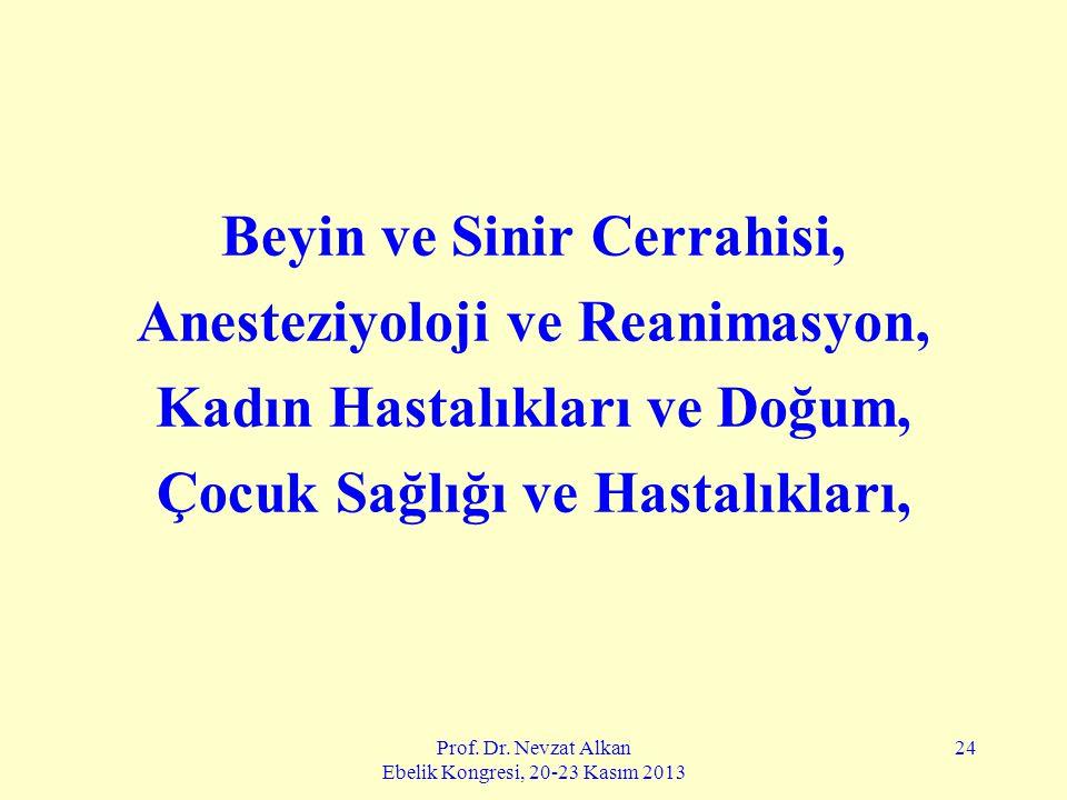 Beyin ve Sinir Cerrahisi, Anesteziyoloji ve Reanimasyon,