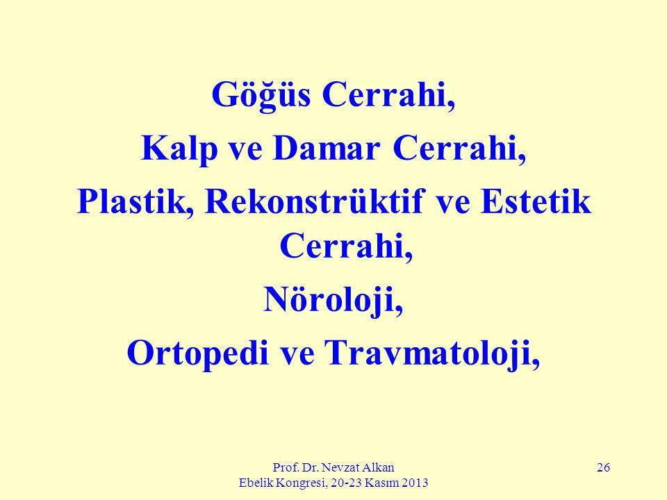 Plastik, Rekonstrüktif ve Estetik Cerrahi, Ortopedi ve Travmatoloji,
