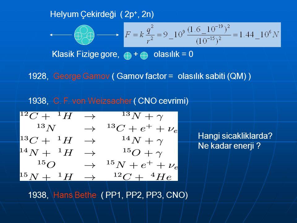 Helyum Çekirdeği ( 2p+, 2n)
