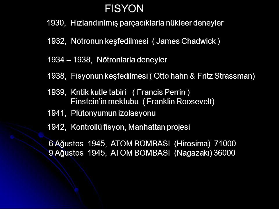 FISYON 1930, Hızlandırılmış parçacıklarla nükleer deneyler