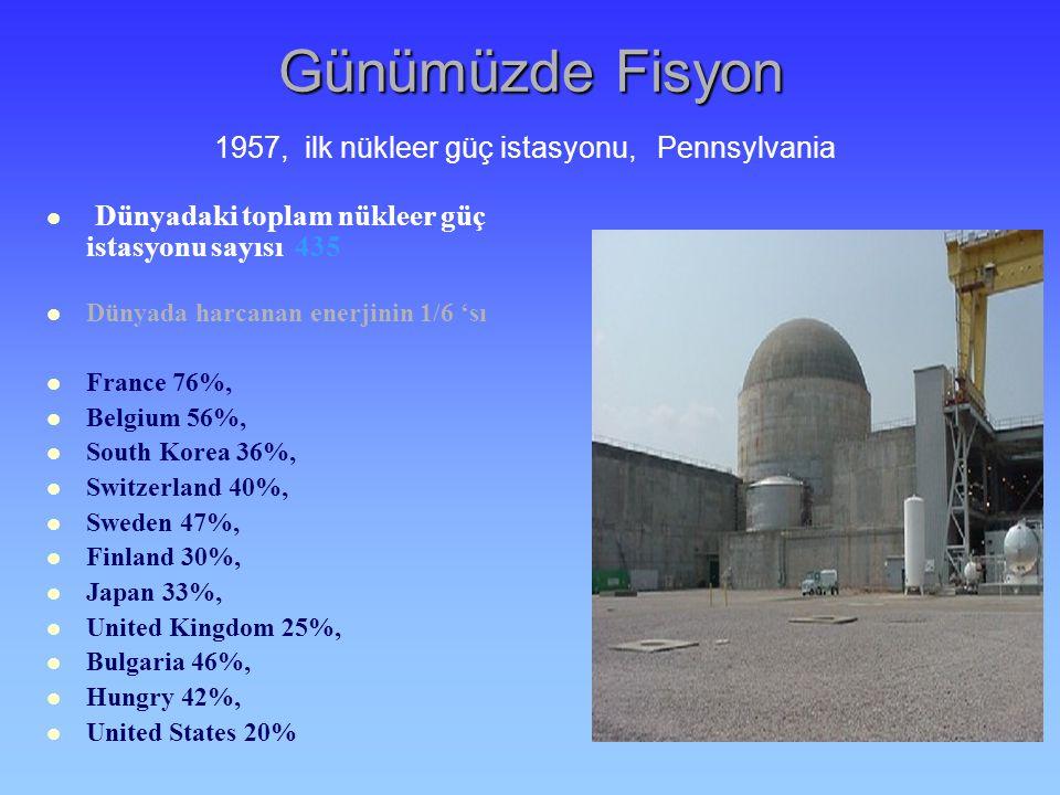 Günümüzde Fisyon 1957, ilk nükleer güç istasyonu, Pennsylvania