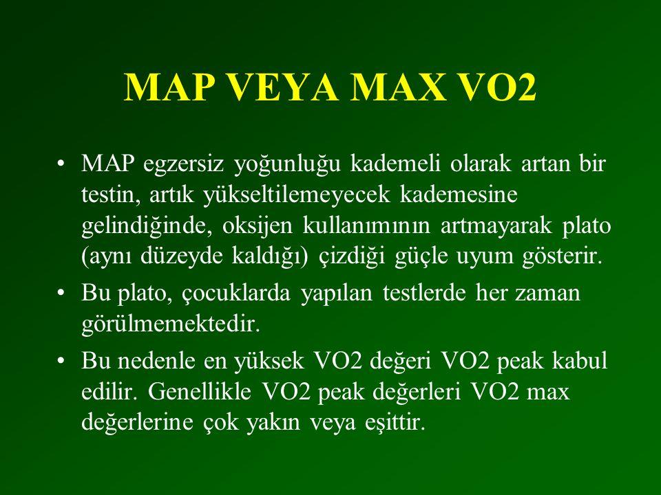 MAP VEYA MAX VO2