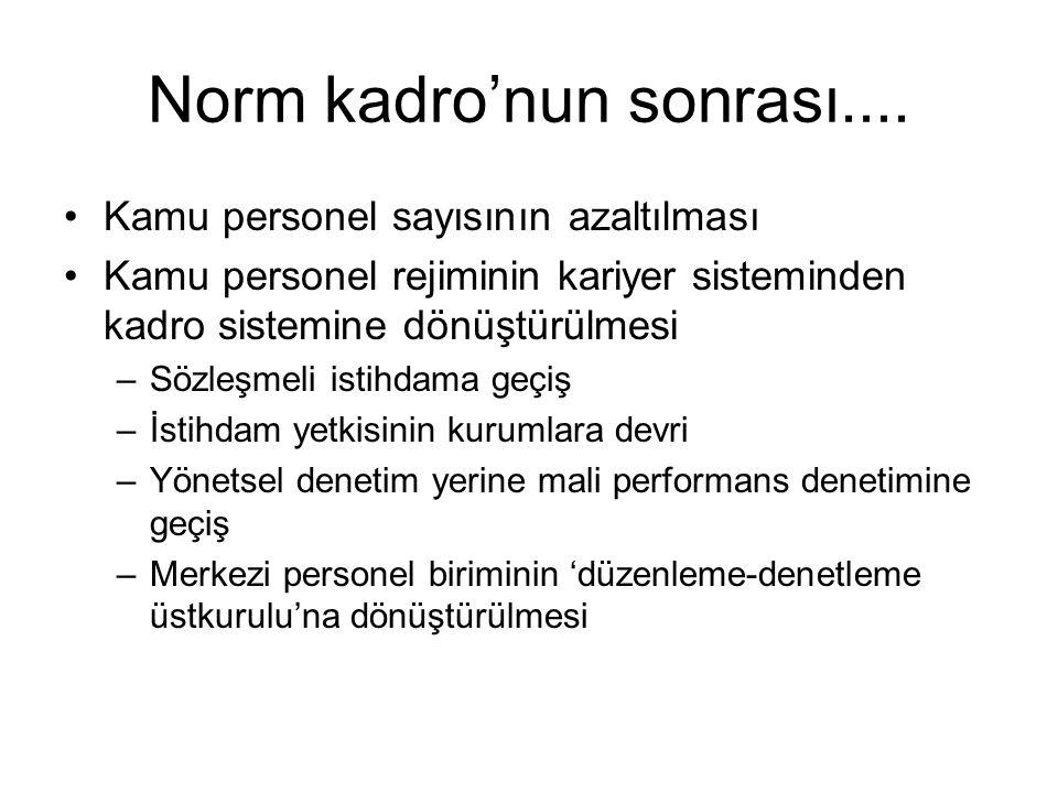 Norm kadro'nun sonrası....