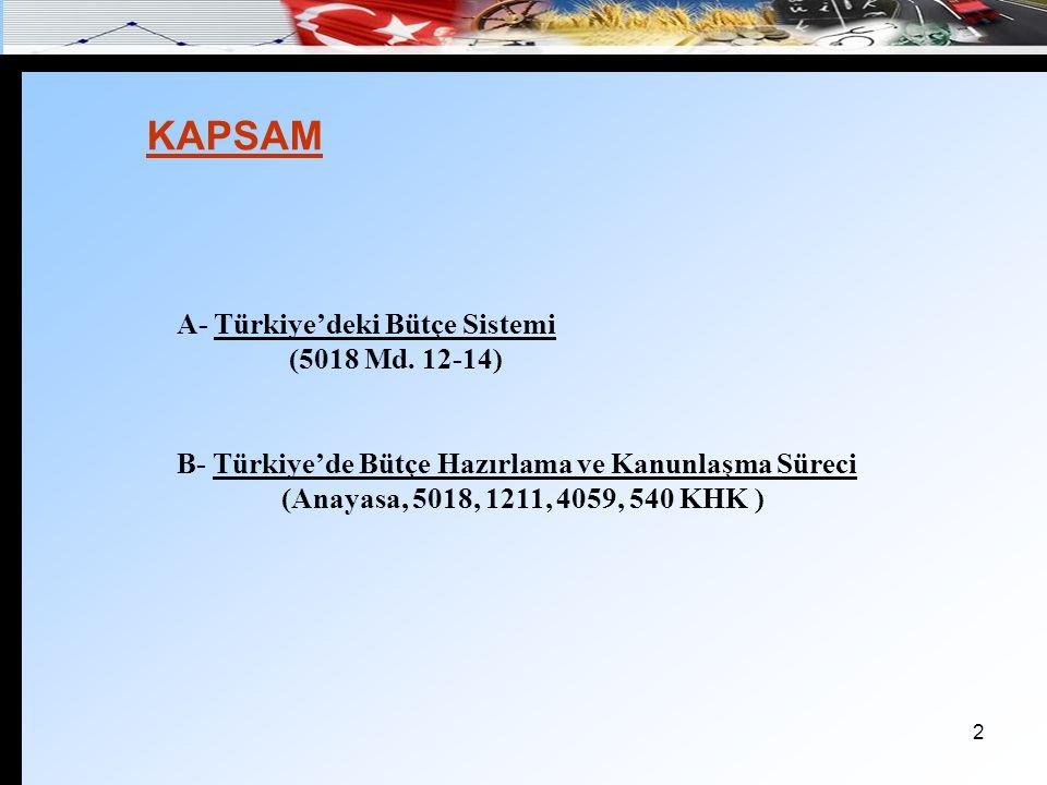 KAPSAM A- Türkiye'deki Bütçe Sistemi (5018 Md. 12-14)