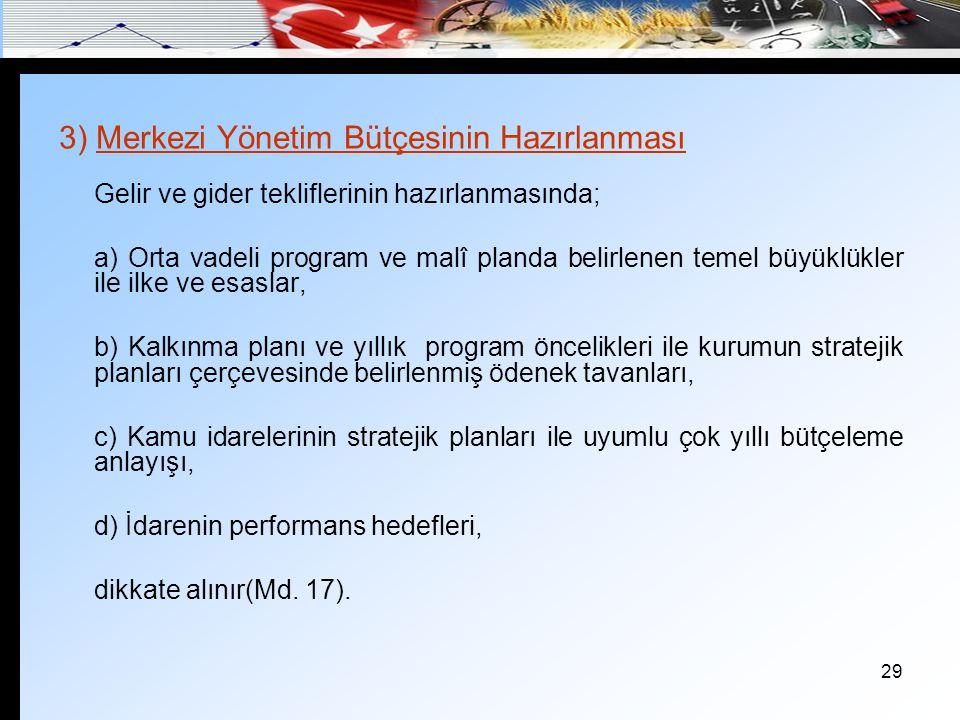3) Merkezi Yönetim Bütçesinin Hazırlanması