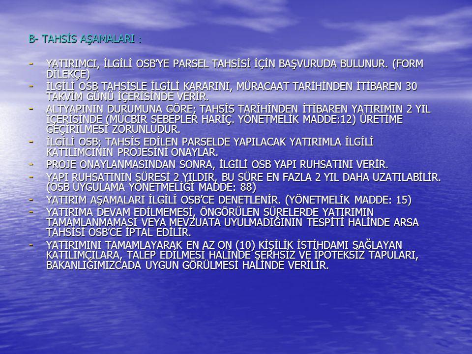 B- TAHSİS AŞAMALARI : YATIRIMCI, İLGİLİ OSB'YE PARSEL TAHSİSİ İÇİN BAŞVURUDA BULUNUR. (FORM DİLEKÇE)