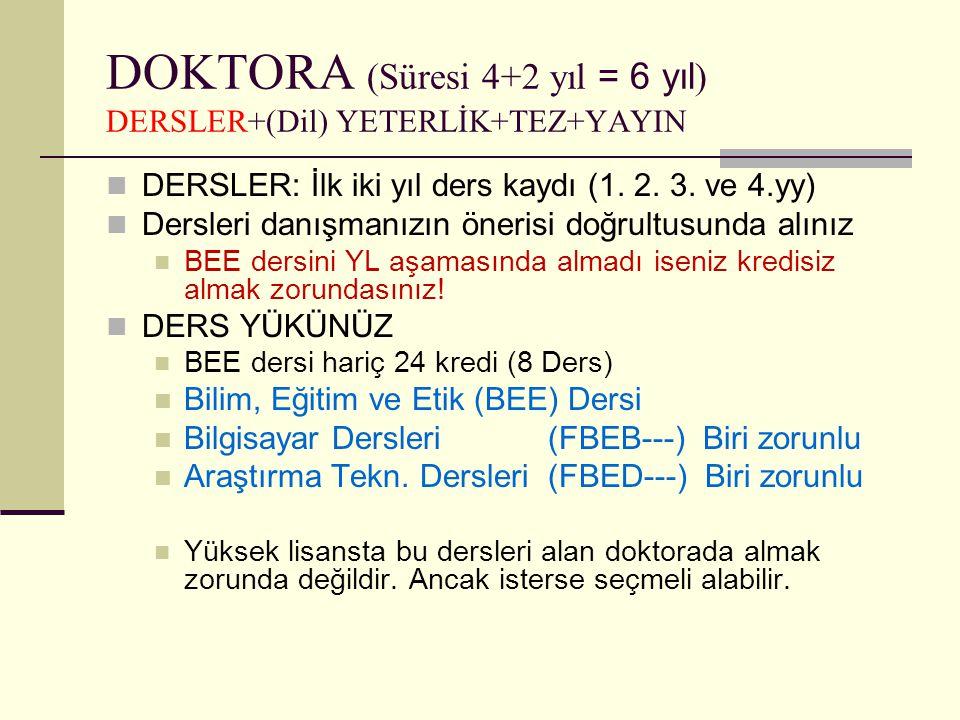 DOKTORA (Süresi 4+2 yıl = 6 yıl) DERSLER+(Dil) YETERLİK+TEZ+YAYIN