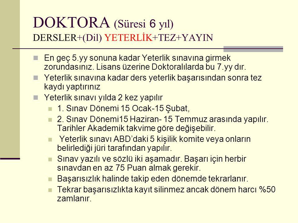 DOKTORA (Süresi 6 yıl) DERSLER+(Dil) YETERLİK+TEZ+YAYIN