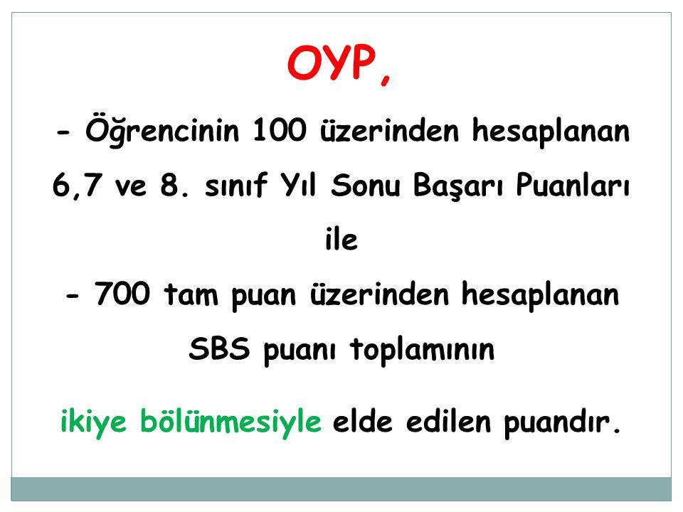 OYP, - Öğrencinin 100 üzerinden hesaplanan 6,7 ve 8. sınıf Yıl Sonu Başarı Puanları ile. - 700 tam puan üzerinden hesaplanan SBS puanı toplamının.