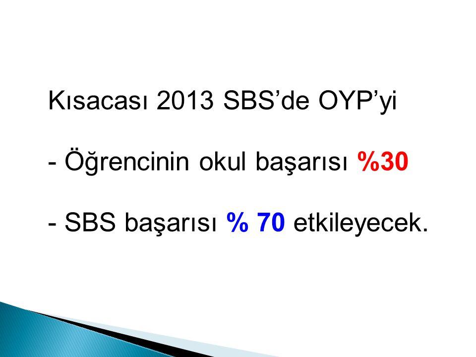 Kısacası 2013 SBS'de OYP'yi